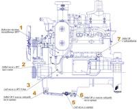 схема дизеля Д180М1 производства ЧТЗ